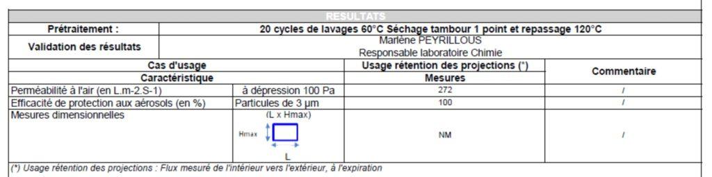 Rapport DGA HC-MSD2